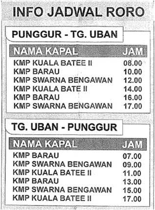 jadwal kapal roro Pulau Batam - Bintan