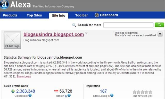 blog susindra dari alexa.com