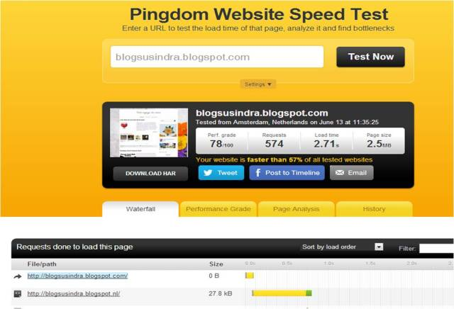 speed test blog susindra
